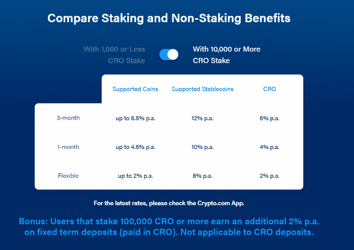 Crypto.com Earn Savings rates screenshot