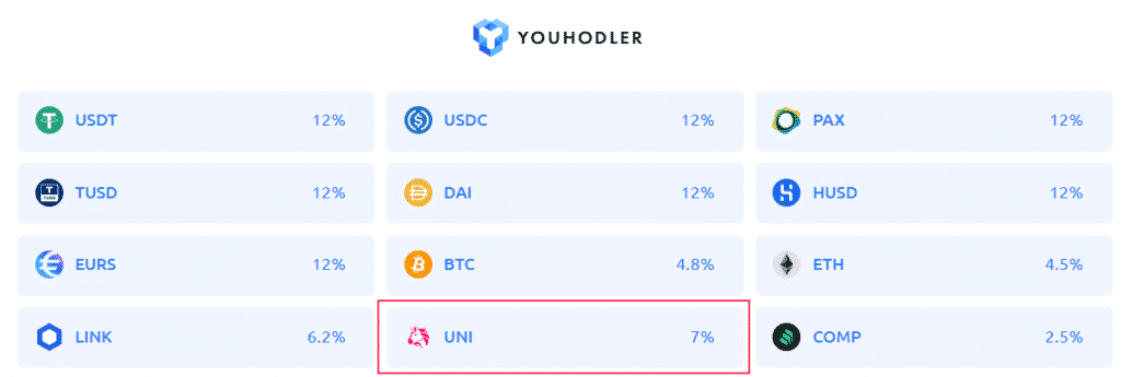 Celsius Network with uniswap interest account with highest ROI