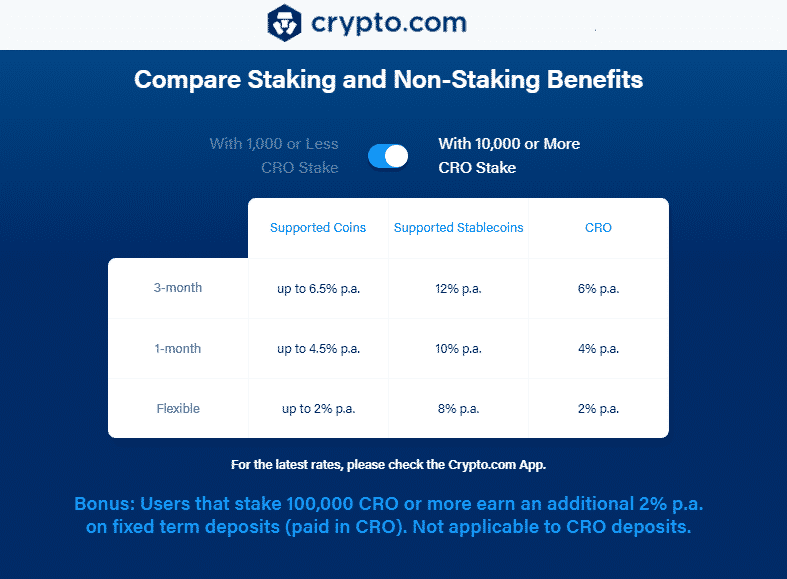 Crypto.com ionterest rates with Earn feature in the app